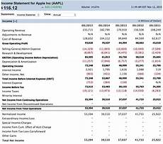 Create An Income Statement Income Statement Definition And Example
