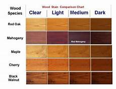Best Look Paint Color Chart Wood Stain Chart Wood Stain Color Chart Wood Stain