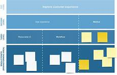 Affinity Diagram Template Free Affinity Diagram Template Free Affinity Diagram Online