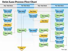 Swim Chart Template 0814 Business Consulting Diagram Swim Lane Process Flow