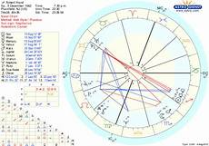 How To Get Your Natal Chart How To Get A Free Birth Chart While Learning More About