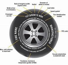 Tire Identification Chart Tire Basics