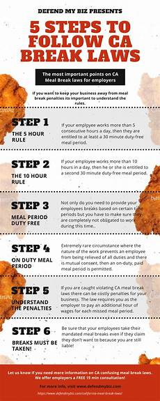 California Meal Break Law Chart The Employers Guide To Complying With California Meal