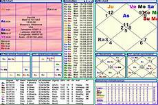 Brad Pitt Birth Chart Brad Pitt Horoscope Janam Patri Janam Kundali Birth Chart