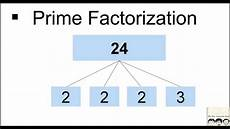 What Is Prime Factorization C Practical And Assignment Programs Prime Factorization