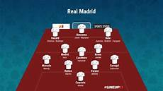 Real Madrid Depth Chart I Can T Help But Admire The Quality Of Our Squad Depth
