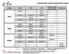 Mary Foundation Chart 2015 Anne Hanson Mary Sales Diretor Us Tc