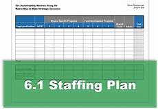Staffing Chart Template Templates By Chapter The Sustainability Mindset