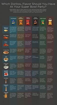 American Spirit Flavor Chart Chart American Spirit Flavors The Adventures Of
