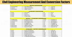 Engineering Measurement Conversion Chart Civil Engineering Measurement And Conversion Factors