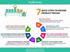 Product Pricing 7 Quick Steps Of Product Pricing The Right Way Payu Blog