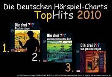 Die Aktuellen Deutschen H 246 Rspiel Charts Jeden Monat Neu Quot