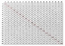 20x20 Multiplication Table Vector Stock Vector