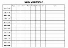 Mood Behavior Chart Eating Disorder Resources Purely Disordered