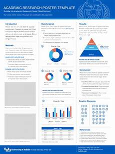 How To Make Template Research Poster Template Identity And Brand University