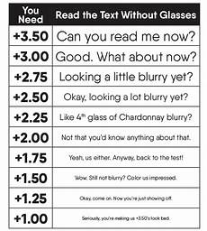 Eye Exam Reading Chart Reading Chart Google Search Reading Charts Reading