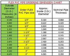 Ips Size Chart How To Measure Schedule 40 Ultraflex Pvc