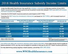 Subsidy Chart 2017 2018 Insurance Premium Subsidies Federal Poverty Guidelines