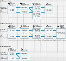 Shimano Gear Chart Click Here For Compatability Chart For Dura Ace 7800