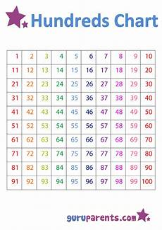 Abcya Com 100 Chart The Hundreds Chart Is A Terrific Tool For Teaching Your
