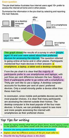 How To Explain Pie Chart Writing About A Pie Chart Learnenglish Teens British