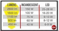 Lumens To Watts Conversion Chart Pdf Watts Vs Lumens How To Choose The Right Led Light Bulb