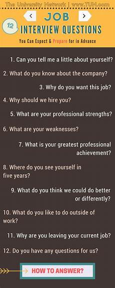 Questions And Answers For A Job Interview 12 Typical Job Interview Questions How To Answer Them