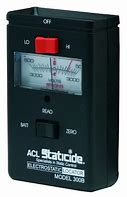 Image result for aclmeter