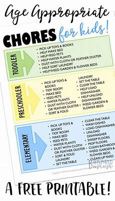 Chore List For Kids Age Appropriate Chores List Printable Fun And Free Chore
