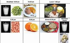 Diet Chart For Mother After Delivery In India Diet In A Mother With Diabetes Mellitus Joseph M