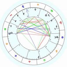 Birth Chart Free Best Get Your Free Birth Chart Best Choice Birth Chart