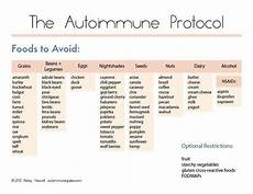 what is the aip a complete guide to the autoimmune protocol