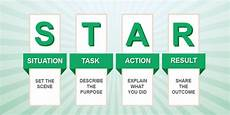 Star Response Method Star Model Interview Method Situation Task Action