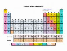 Colored Periodic Table Printable Color Periodic Table Of The Elements