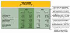 Common Size Financial Statements Common Size Analysis Of Financial Statements Accounting