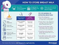 How Long After Drinking Can You Breastfeed Chart Breast Milk Storage Beaumont Health
