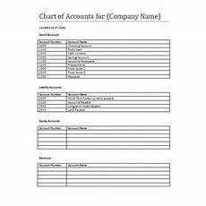 Standard Chart Of Accounts For Small Business Collection Of Accounting Templates And Sample Forms For