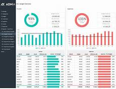 Personal Financial Management Excel Template Essential Excel Templates For Finance Adnia Solutions