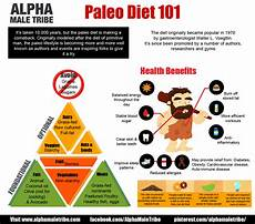 health benefits of the paleo diet brightwater centre