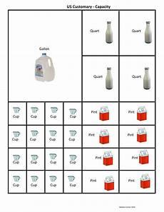 Gallon Quart Pint Cup Chart Cup Pint Quart Gallon Conversion Chart Clipart Math