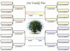 Different Types Of Family Tree Charts Printable Charts Free Family Trees For 3 Generations Of