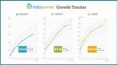 What Will My Baby Be Chart Growth Chart Baby Height And Weight Tracker Babycenter