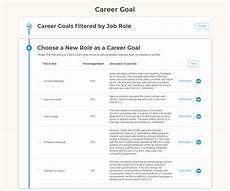 Examples Of Career Goals How The Develop System Supports Your Career Development