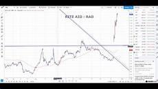 Rite Aid Chart Rite Aid Chart 1224 Youtube