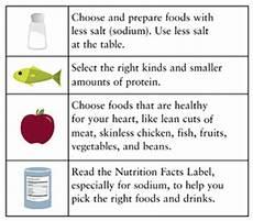 Kidney Patient Diet Chart In Urdu Lesson 2 Managing Your Kidney Disease Niddk
