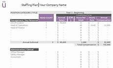Staffing Chart Template Free Cannabis Staffing Plan Template