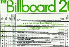Billboard Classical Albums Chart Billboard 200 Album Chart To Start Counting Streaming