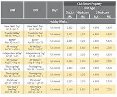 2019 Marriott Vacation Club Points Chart Ko Olina Beach Club Points Charts Selling Timeshares Inc