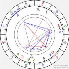 Birth Chart Free Best George Best Birth Chart Horoscope Date Of Birth Astro