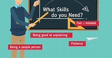 What Skills Do I Have Study Education And Teaching All You Need To Know About It